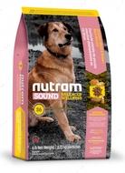 Холистик корм для взрослых собак всех пород Sound Balanced Wellness Adult Dog S6
