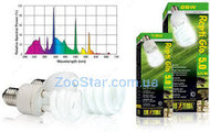 Лампа Exo Terra Repti Glo Compact 5.0/ E27, 26 Вт.