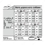 Полнорационный корм для собак весом от 26 до 44 кг, склонных к набору лишнего веса LIGHT WEIGHT CARE MAXI