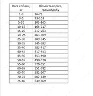 Сухой корм для взрослых собак со свежей курицей и рисом Arden Grange Mini Adult Dog Chicken & Rice