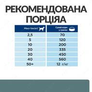 Лечебный корм с курицей для собак с избыточным весом и при сахарном диабете Prescription Diet Canine w/d with Chicken