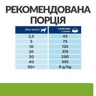 Лечебный корм для собак склонных к ожирению Hill's™ Prescription Diet™ Metabolic Canine with Chicken