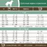 Сухой корм с индейкой и ягодами для собак средних и крупных пород Pronature Holistic Nordikо Large Bites